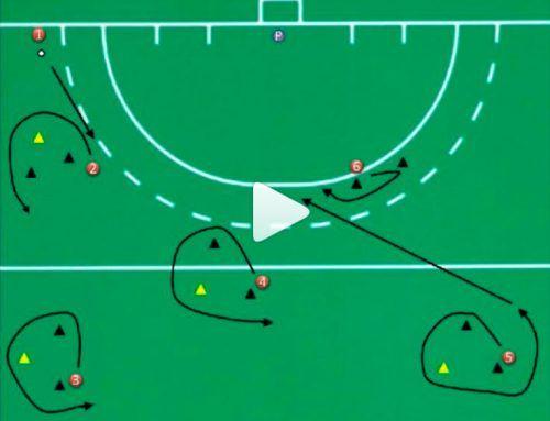 Ruta de bola: giro de protección o escape