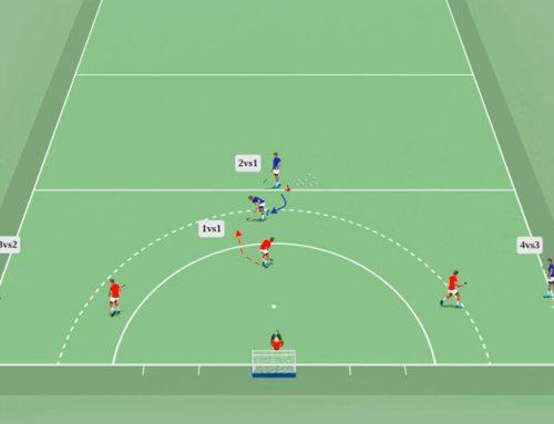 Ataques en superioridad hockey: del 2vs1 al 4vs3